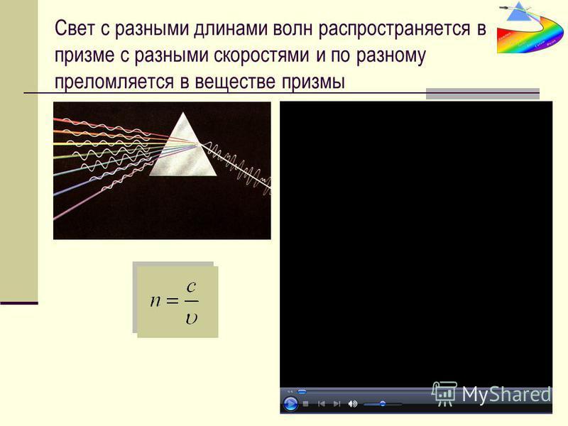 Свет с разными длинами волн распространяется в призме с разными скоростями и по разному преломляется в веществе призмы