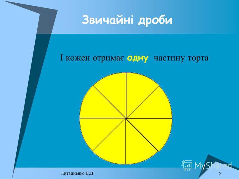 Звичайні дроби І кожен отримає одну частину торта 5 Литвиненко В.В.