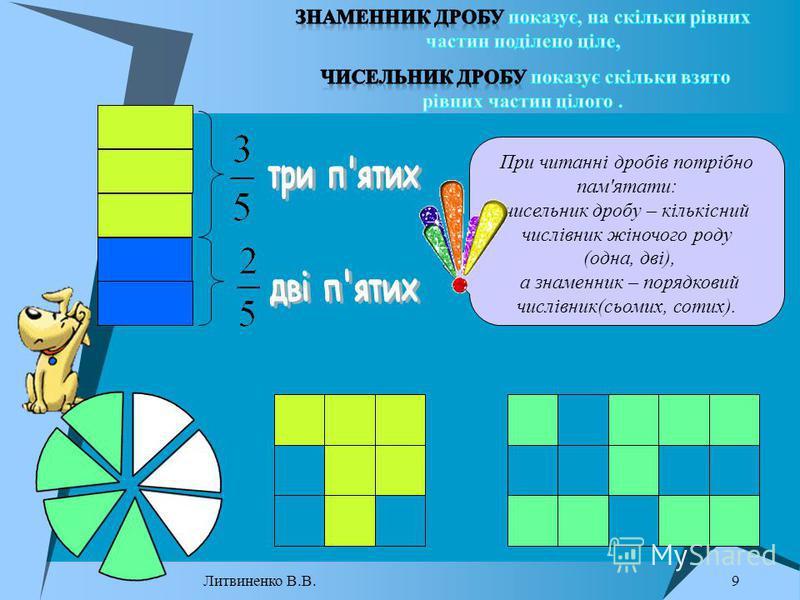 При читанні дробів потрібно пам'ятати: чисельник дробу – кількісний числівник жіночого роду (одна, дві), а знаменник – порядковий числівник(сьомих, сотих). 9 Литвиненко В.В.