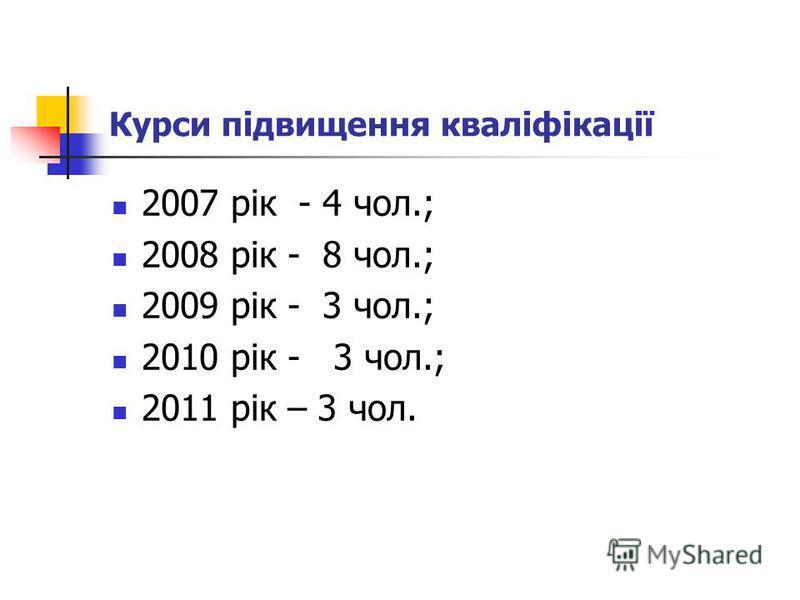 Курси підвищення кваліфікації 2007 рік - 4 чол.; 2008 рік - 8 чол.; 2009 рік - 3 чол.; 2010 рік - 3 чол.; 2011 рік – 3 чол.