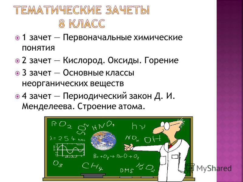 1 зачет Первоначальные химические понятия 2 зачет Кислород. Оксиды. Горение 3 зачет Основные классы неорганических веществ 4 зачет Периодический закон Д. И. Менделеева. Строение атома.