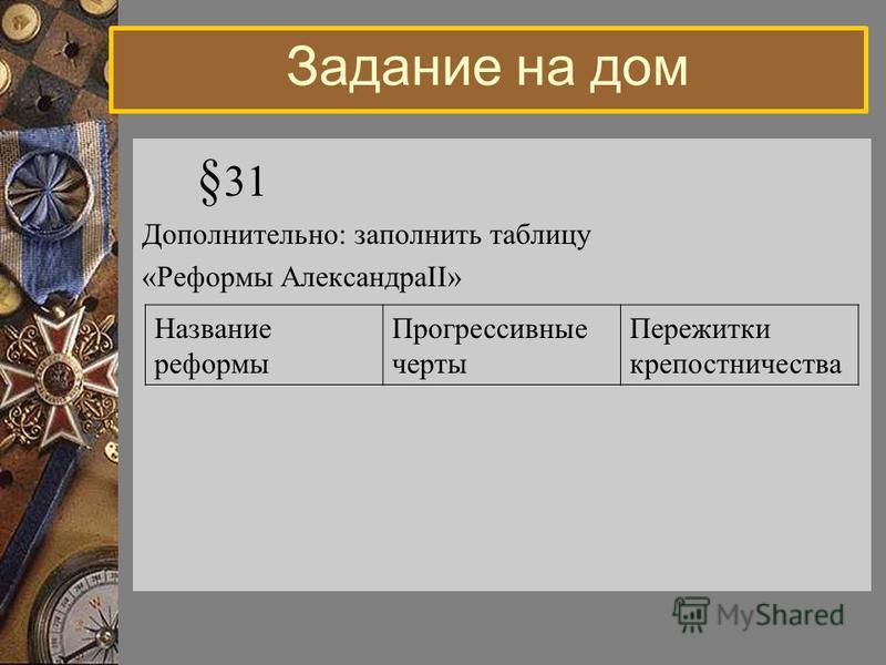 § 31 Дополнительно: заполнить таблицу «Реформы АлександраII» Задание на дом Название реформы Прогрессивные черты Пережитки крепостничества