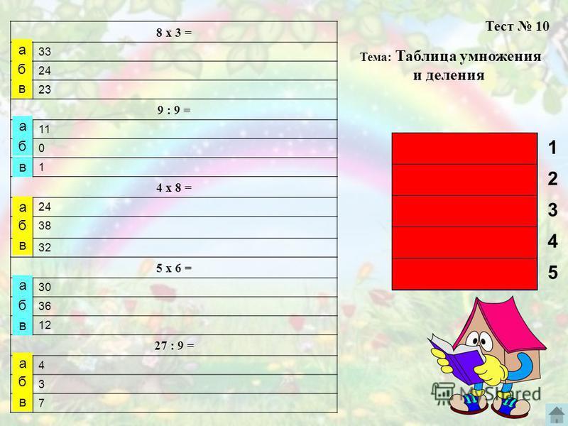 8 х 3 = 33 24 23 9 : 9 = 11 0 1 4 х 8 = 24 38 32 5 х 6 = 30 36 12 27 : 9 = 4 3 7 б а в а б в Тест 10 Тема: Таблица умножения и деления а б в а б в а б в 1 2 3 4 5