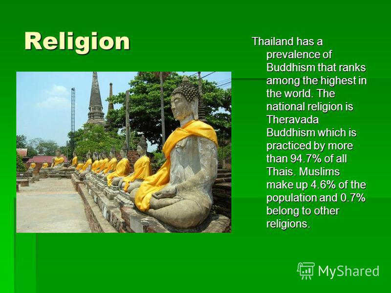 Religion Thailand has a prevalence of Buddhism that ranks among the highest in the world. The national religion is Theravada Buddhism which is practiced by more than 94.7% of all Thais. Muslims make up 4.6% of the population and 0.7% belong to other