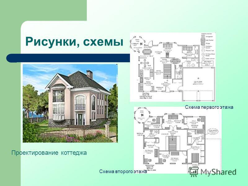 Рисунки, схемы Схема первого этажа Схема второго этажа Проектирование коттеджа