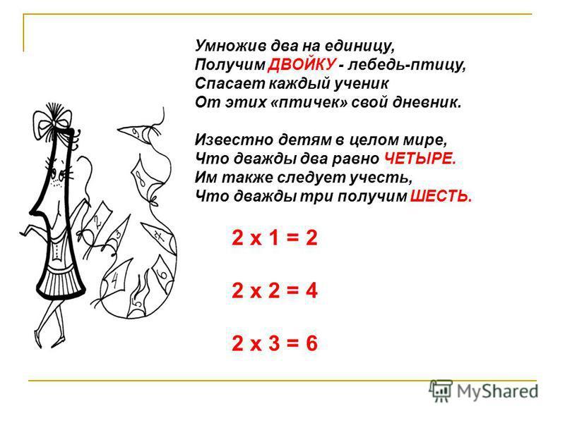 Умножив два на единицу, Получим ДВОЙКУ - лебедь-птицу, Спасает каждый ученик От этих «птичек» свой дневник. Известно детям в целом мире, Что дважды два равно ЧЕТЫРЕ. Им также следует учесть, Что дважды три получим ШЕСТЬ. 2 х 1 = 2 2 х 2 = 4 2 х 3 = 6