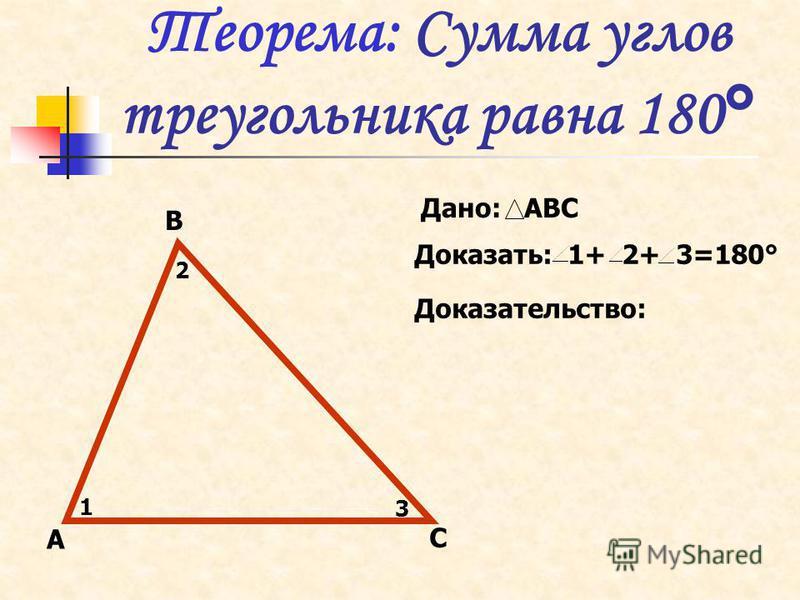 Оригинальное доказательство А Е F В H D С К 2 1 3 А,В 2 1 3