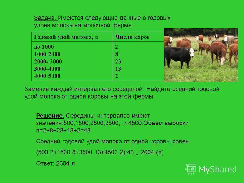 Задача. Имеются следующие данные о годовых удоев молока на молочной ферме. Годовой удой молока, л Число коров до 1000 1000-2000 2000- 3000 3000-4000 4000-5000 2 8 23 13 2 Заменив каждый интервал его серединой. Найдите средний годовой удой молока от о