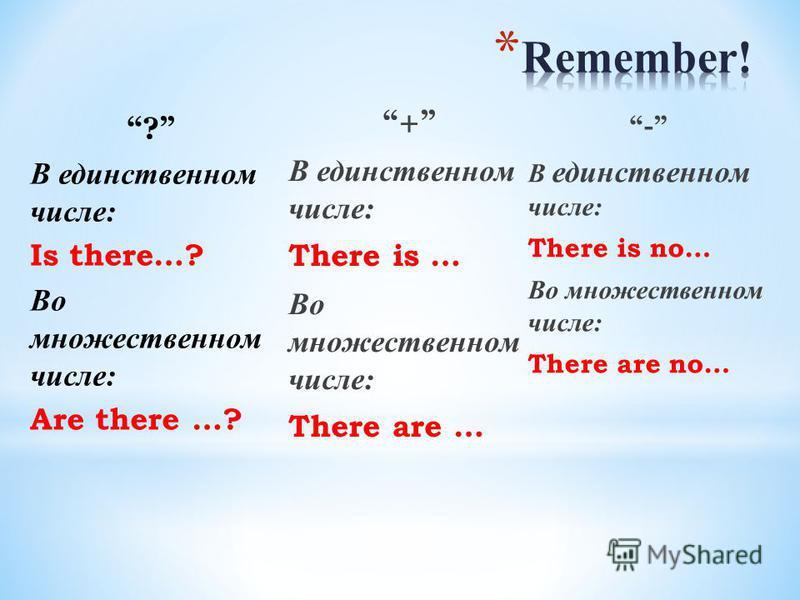 + В единственном числе: There is … Во множественном числе: There are … - В единственном числе: There is no… Во множественном числе: There are no… ? В единственном числе: Is there…? Во множественном числе: Are there …?