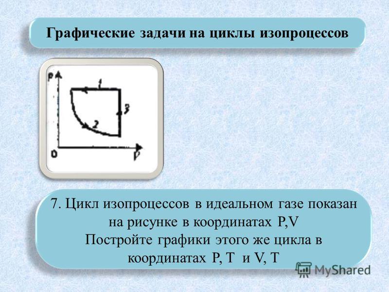 Графические задачи на циклы изопроцессов 7. Цикл изопроцессов в идеальном газе показан на рисунке в координатах P,V Постройте графики этого же цикла в координатах P, T и V, T 7. Цикл изопроцессов в идеальном газе показан на рисунке в координатах P,V