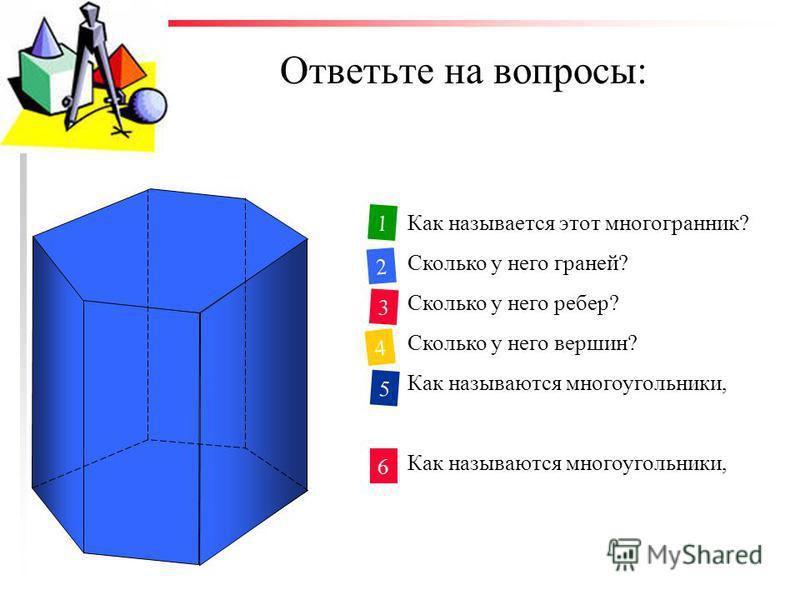 Ответьте на вопросы: Как называется этот многогранник? Сколько у него граней? Сколько у него ребер? Сколько у него вершин? Как называются многоугольники, являющиеся боковыми гранями? Как называются многоугольники, являющиеся основаниями? 1 2 3 4 5 6