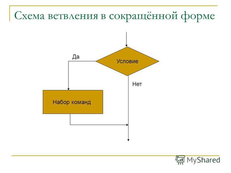 Условие Набор команд Да Нет Схема ветвления в сокращённой форме