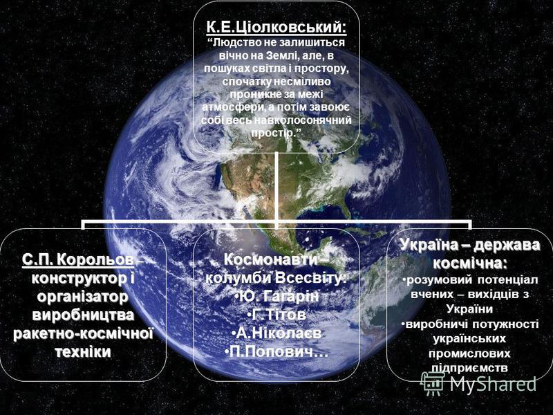 К.Е.Ціолковський: Людство не залишиться вічно на Землі, але, в пошуках світла і простору, спочатку несміливо проникне за межі атмосфери, а потім завоює собі весь навколосонячний простір. С.П. Корольов – конструктор і організатор виробництва ракетно-