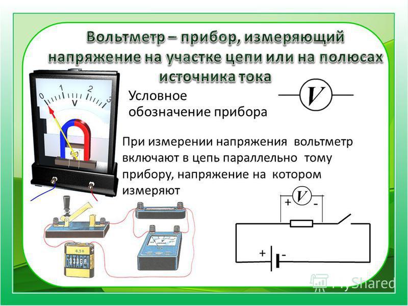 Условное обозначение прибора При измерении напряжения вольтметр включают в цепь параллельно тому прибору, напряжение на котором измеряют + - + -