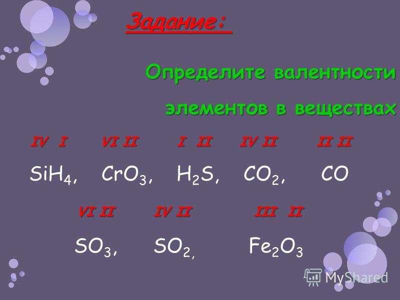 Задание: Задание: Определите валентности элементов в веществах IV I VI II I II IV II II II SiH 4, CrO 3, H 2 S, CO 2, CO VI II IV II III II SO 3, SO 2, Fe 2 O 3
