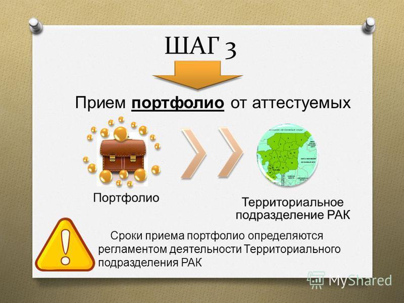 ШАГ 3 Прием портфолио от аттестуемых Сроки приема портфолио определяются регламентом деятельности Территориального подразделения РАК
