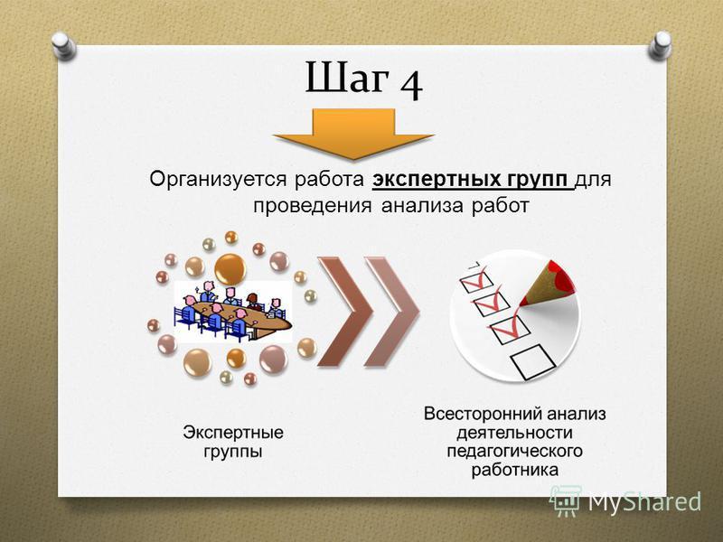 Шаг 4 Организуется работа экспертных групп для проведения анализа работ