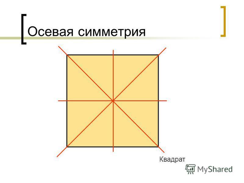Осевая симметрия Квадрат