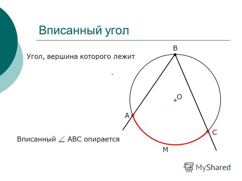 Вписанный угол А О В С М Угол, вершина которого лежит на окружности, а стороны пересекают окружность. Вписанный АВС опирается на дугу АМС