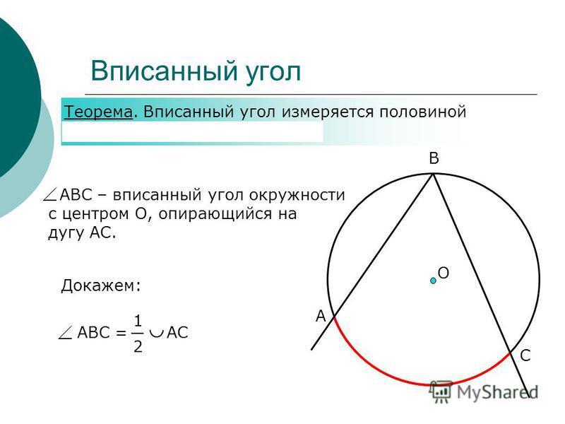 Вписанный угол А О В С Теорема. Вписанный угол измеряется половиной дуги на которую он опирается. Докажем: АВС – вписанный угол окружности с центром О, опирающийся на дугу АС. АВС = АС 1 2
