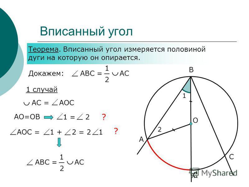 Вписанный угол А О В С Теорема. Вписанный угол измеряется половиной дуги на которую он опирается. Докажем: 1 случай АВС = АС 1 2 С АС = АОС 1 2 АО=ОВ 1 = 2 АОС = 1 + 2 = 2 1 АВС = АС 1 2 ? ?