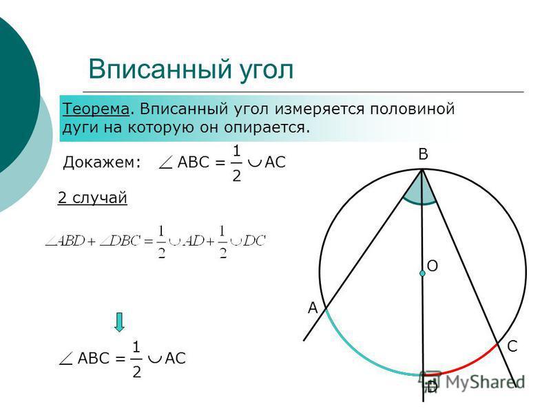 Вписанный угол А О В С Теорема. Вписанный угол измеряется половиной дуги на которую он опирается. Докажем: 2 случай АВС = АС 1 2 D 1 2