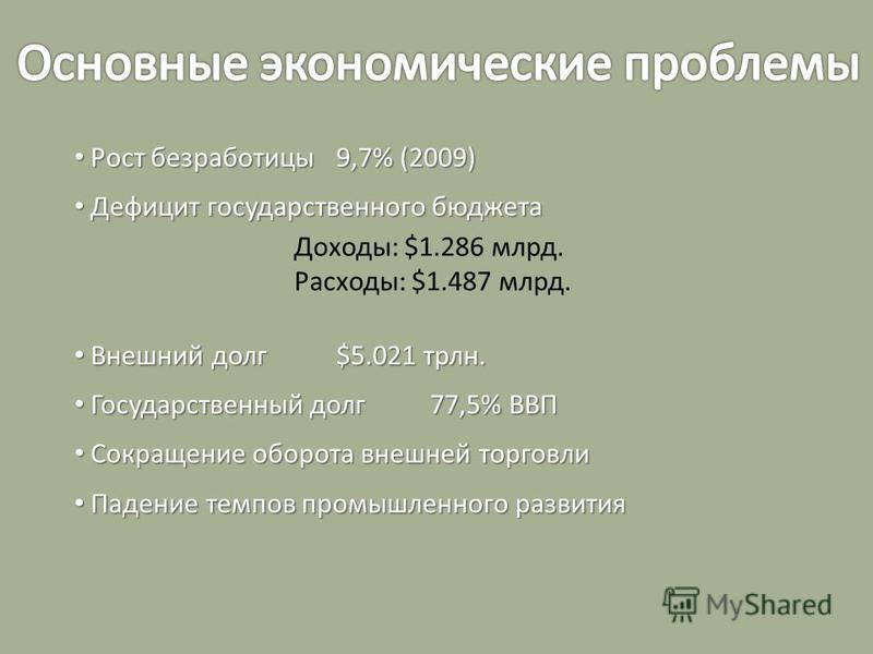 Рост безработицы 9,7% (2009) Рост безработицы 9,7% (2009) Дефицит государственного бюджета Дефицит государственного бюджета Внешний долг $5.021 трлн. Внешний долг $5.021 трлн. Государственный долг 77,5% ВВП Государственный долг 77,5% ВВП Сокращение о