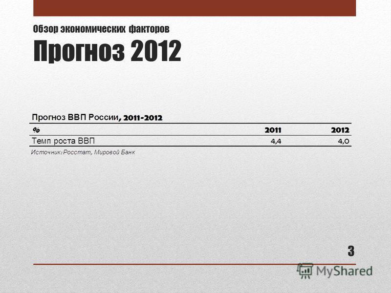 Обзор экономических факторов Прогноз 2012 3
