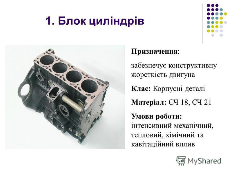 1. Блок циліндрів Призначення: забезпечує конструктивну жорсткість двигуна Клас: Корпусні деталі Матеріал: СЧ 18, СЧ 21 Умови роботи: інтенсивний механічний, тепловий, хімічний та кавітаційний вплив