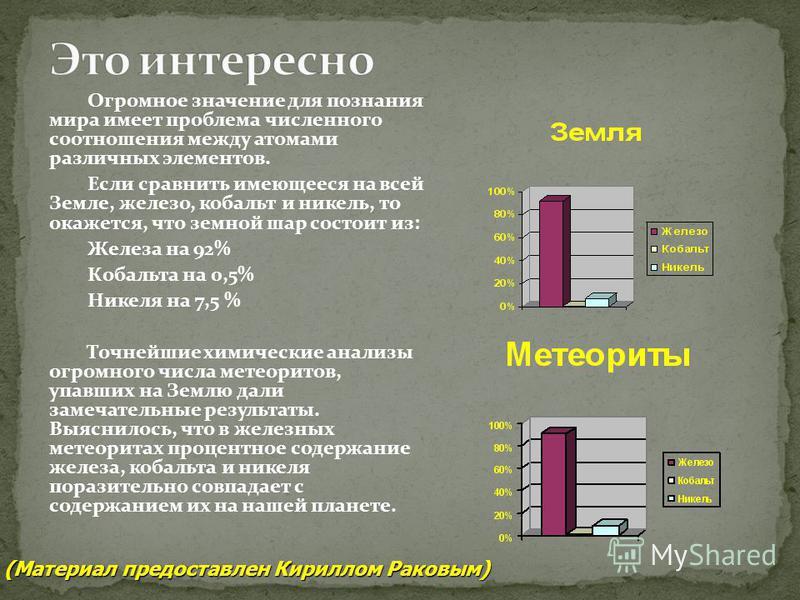 Огромное значение для познания мира имеет проблема численного соотношения между атомами различных элементов. Если сравнить имеющееся на всей Земле, железо, кобальт и никель, то окажется, что земной шар состоит из: Железа на 92% Кобальта на 0,5% Никел