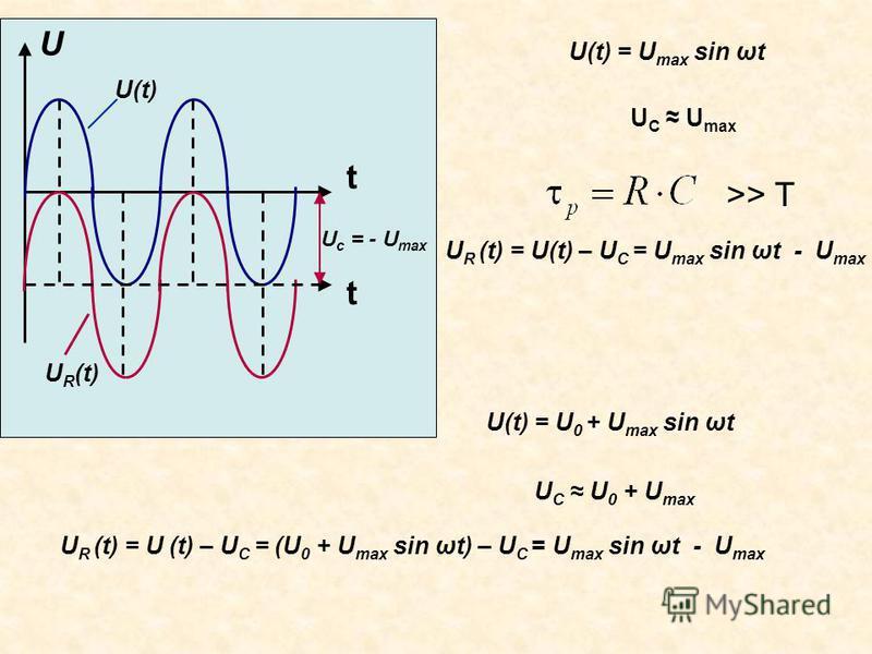 t U U(t) U c = - U max t U R (t) U(t) = U max sin ωt U R (t) = U(t) – U C = U max sin ωt - U max >> T U(t) = U 0 + U max sin ωt U C U max U C U 0 + U max U R (t) = U (t) – U C = (U 0 + U max sin ωt) – U C = U max sin ωt - U max