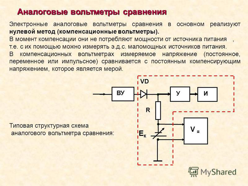 Аналоговые вольтметры сравнения Электронные аналоговые вольтметры сравнения в основном реализуют нулевой метод (компенсационные вольтметры). В момент компенсации они не потребляют мощности от источника питания, т.е. с их помощью можно измерять э.д.с.