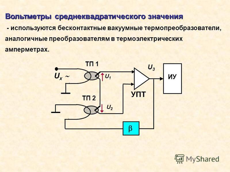Вольтметры среднеквадратического значения - используются бесконтактные вакуумные термопреобразователи, аналогичные преобразователям в термоэлектрических амперметрах. УПТ ИУ ТП 1 ТП 2 U1U1 U2U2 U3U3 U x
