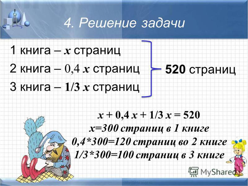 4. Решение задачи 1 книга – х страниц 2 книга – 0,4 х страниц 3 книга – 1/3 х страниц 520 страниц х + 0,4 х + 1/3 х = 520 х=300 страниц в 1 книге 0,4*300=120 страниц во 2 книге 1/3*300=100 страниц в 3 книге