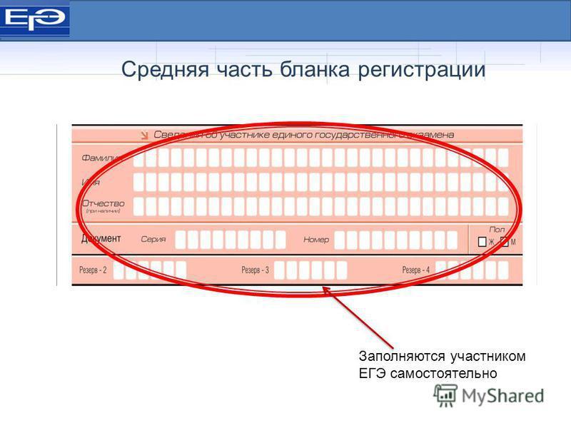 Средняя часть бланка регистрации Заполняются участником ЕГЭ самостоятельно