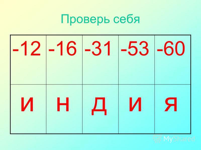 Проверь себя -12-16-31-53-60 и н д и я