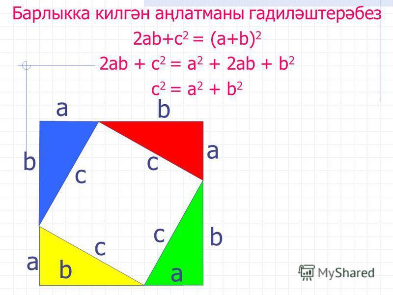 с а b с с с b b b а а а Барлыкка килгән аңлатманы гадиләштерәбез 2ab+c 2 = (a+b) 2 2ab + c 2 = a 2 + 2ab + b 2 c 2 = a 2 + b 2