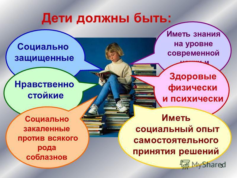 3 Дети должны быть: Социально защищенные Нравственно стойкие Социально закаленные против всякого рода соблазнов Иметь знания на уровне современной науки и техники Здоровые физически и психически Иметь социальный опыт самостоятельного принятия решений