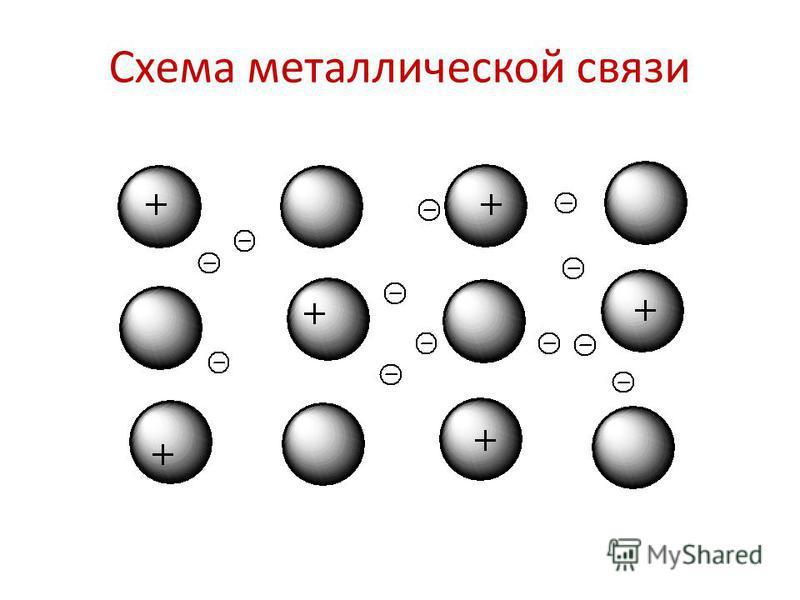 Схема металлической связи