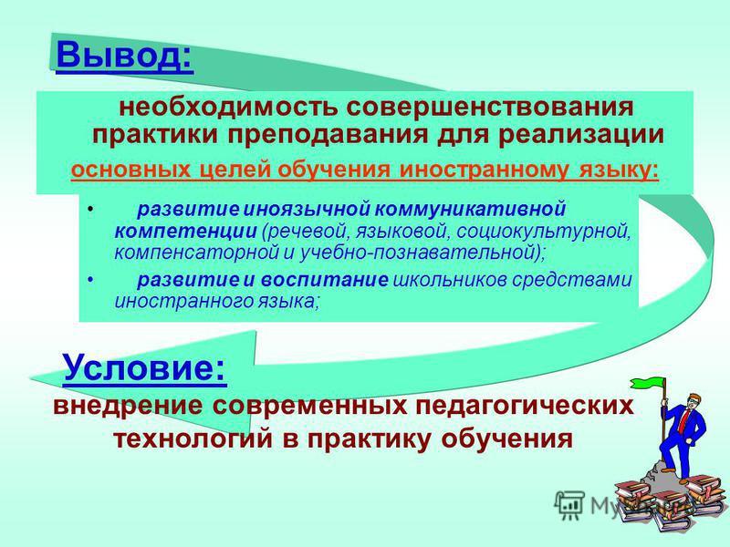 развитие иноязычной коммуникативной компетенции (речевой, языковой, социокультурной, компенсаторной и учебно-познавательной); развитие и воспитание школьников средствами иностранного языка; необходимость совершенствования практики преподавания для ре