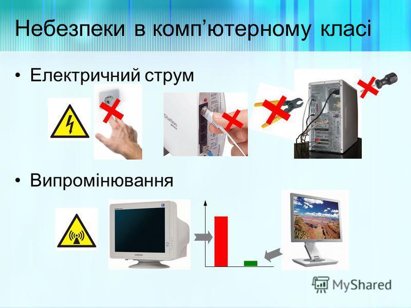 Небезпеки в компютерному класі Електричний струм Випромінювання