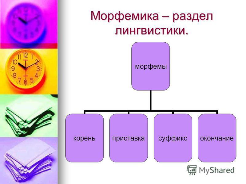 Морфемика – раздел лингвистики. морфемы корень приставка суффикс окончание
