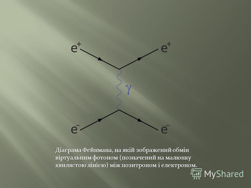 Діаграма Фейнмана, на якій зображений обмін віртуальним фотоном (позначений на малюнку хвилястою лінією) між позитроном і електроном.
