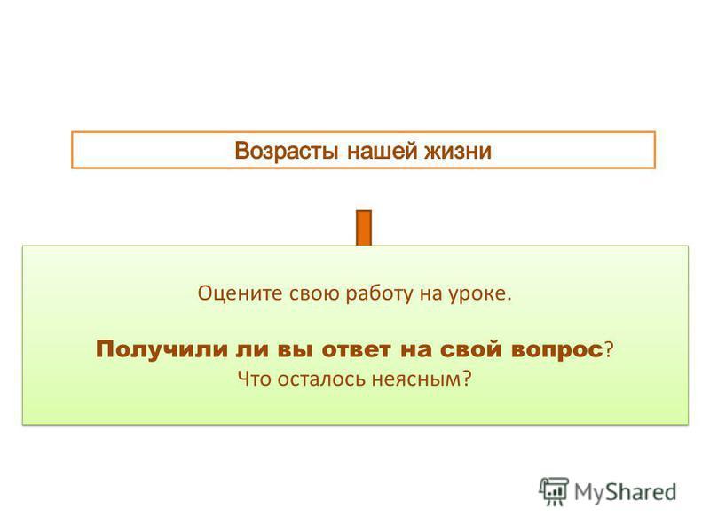 Оцените свою работу на уроке. Получили ли вы ответ на свой вопрос ? Что осталось неясным? Оцените свою работу на уроке. Получили ли вы ответ на свой вопрос ? Что осталось неясным?