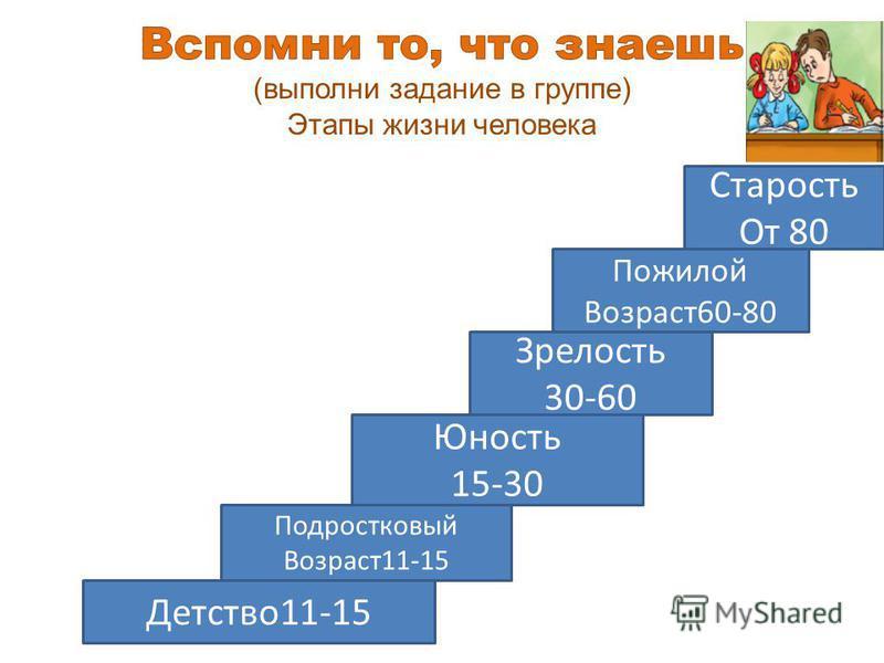 Детство 11-15 Подростковый Возраст 11-15 Юность 15-30 Зрелость 30-60 Пожилой Возраст 60-80 Старость От 80