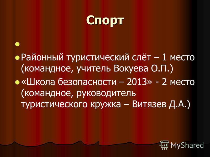 Спорт Районный туристический слёт – 1 место (командное, учитель Вокуева О.П.) «Школа безопасности – 2013» - 2 место (командное, руководитель туристического кружка – Витязев Д.А.)