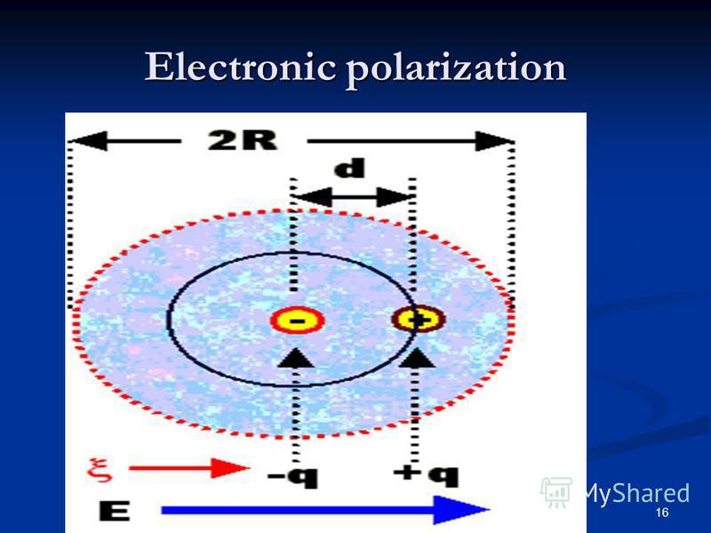 16 Electronic polarization