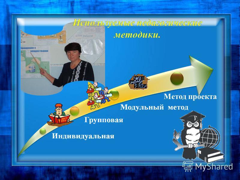 Метод проекта Используемые педагогические методики.
