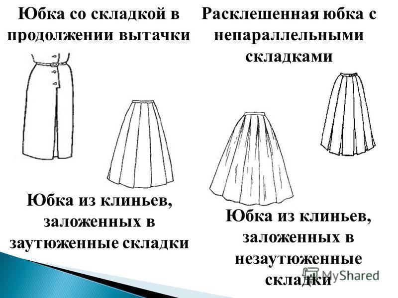 Юбка со складкой в продолжении вытачки Расклешенная юбка с непараллельными складками Юбка из клиньев, заложенных в заутюженные складки Юбка из клиньев, заложенных в заутюженные складки