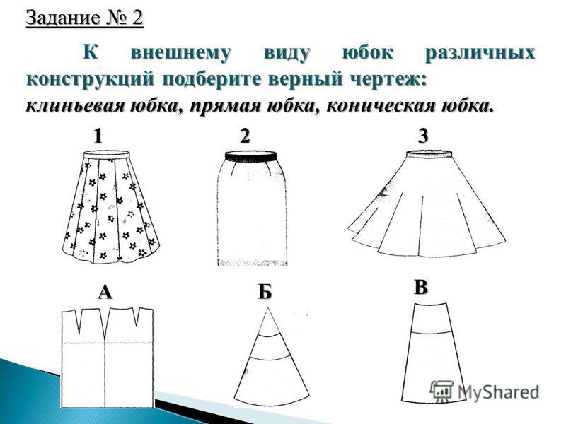 К внешнему виду юбок различных конструкций подберите верный чертеж: клиньевая юбка, прямая юбка, коническая юбка. 132 В АБ Задание 2